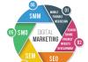 58 thuật ngữ thông dụng dùng trong Digital marketing