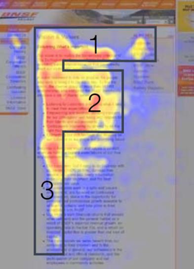 Thiết kế website theo bố cục góc nhìn của người đọc