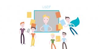 Các thiết kế lấy người dùng làm trung tâm cho trải nghiệm kỹ thuật số trực quan